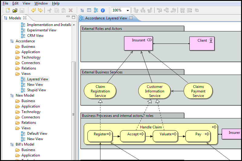 Archi(mate): architecture modeling language and tool – christoph.